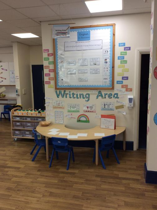 Writing Area- we can jot, write, label, imagine and invent.