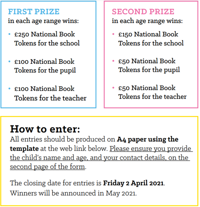 Prizes and entry information