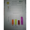 Imogen has also done some graph work.
