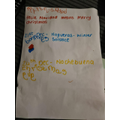 Archie's Spanish Learning Log Project