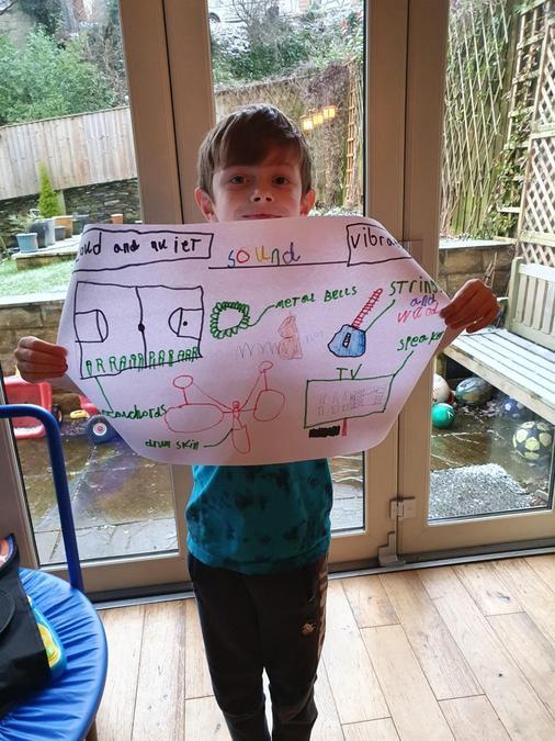 William's super Sound poster!
