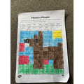 Henry's phonics mosaic.