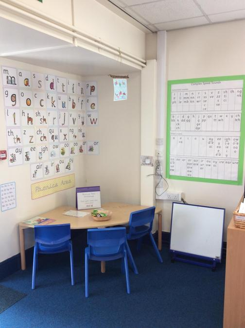 Phonics Area- we can practise our sounds in so many fun ways!
