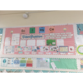 An excellent science display in Y6!