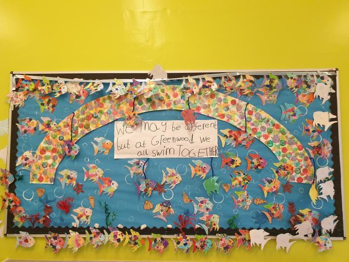 Our displays celebrate everyone in the school community.