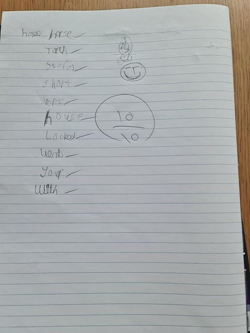 Thank you for sharing your success in spelling at our catch up Bryar.