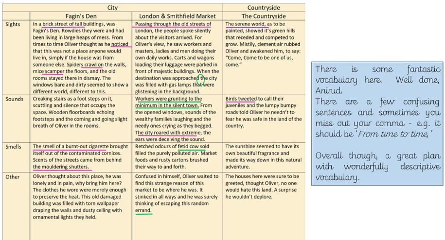 Lots of contrasting vocabulary in your planning - well done, Anirud.