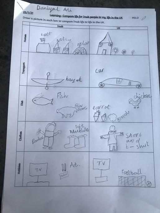 Clear pictures to compare. Well done Daniyal.