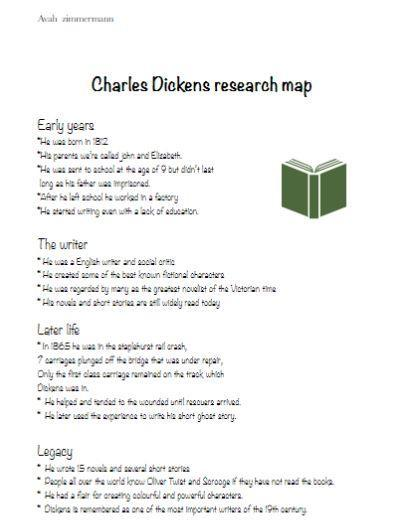 Some fantastic facts about Charles Dickens, Avah.