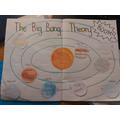 Chante's Big Bang poster 5P