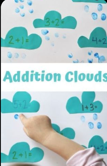 Can you make your own addition clouds?