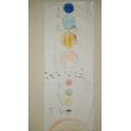 Eddie's solar system