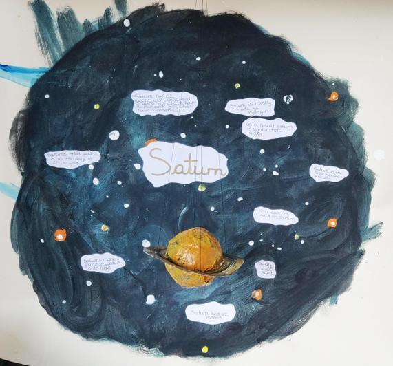 Fearne's Saturn
