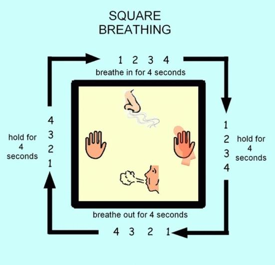 Breathing Square