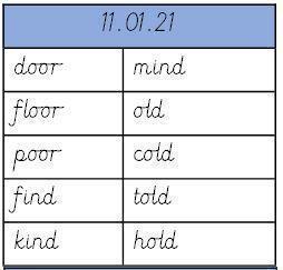 High Frequency Word Group Weekly Spellings
