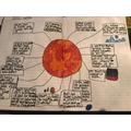 Koby's Mars Factfile