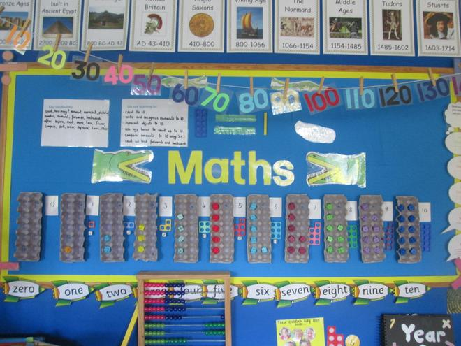 We always have a Maths display to help us with our work.