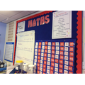 Our place value maths display
