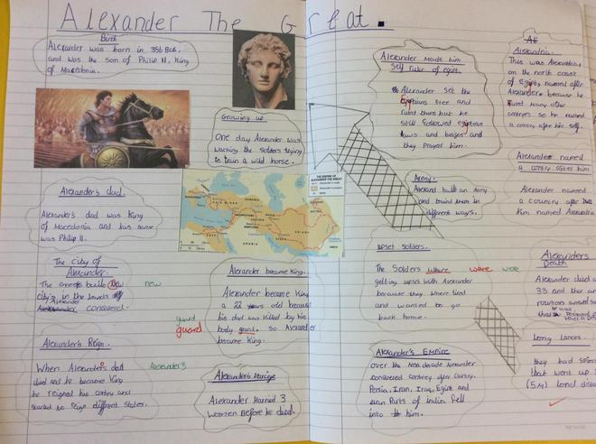 Research on Alexander the Great