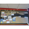 Our learning journey.