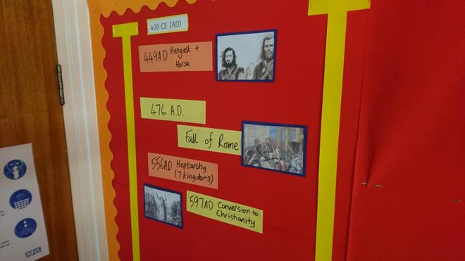 Our History Timeline for Anglo-Saxons and Vikings