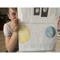 Jaiden's sun and moon work.