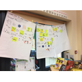Examples of our story maps