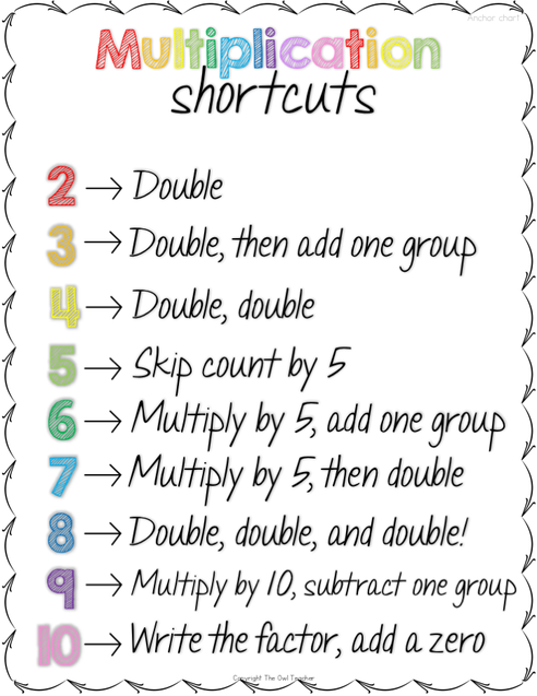 Multiplication times table shortcuts