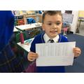 Well done Lucas!