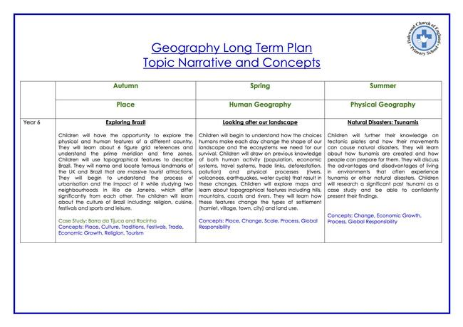 Geography Long Term Plan Example