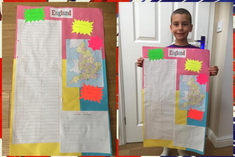 England by Lucas