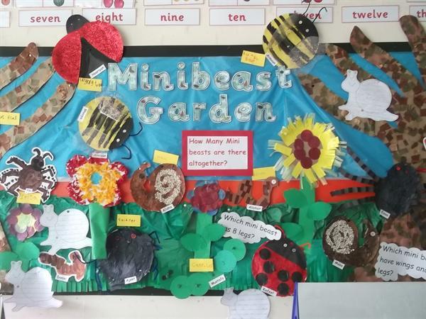 A Minibeast's Garden