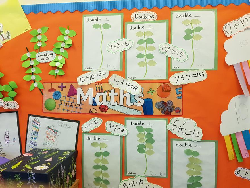 Reception: Maths