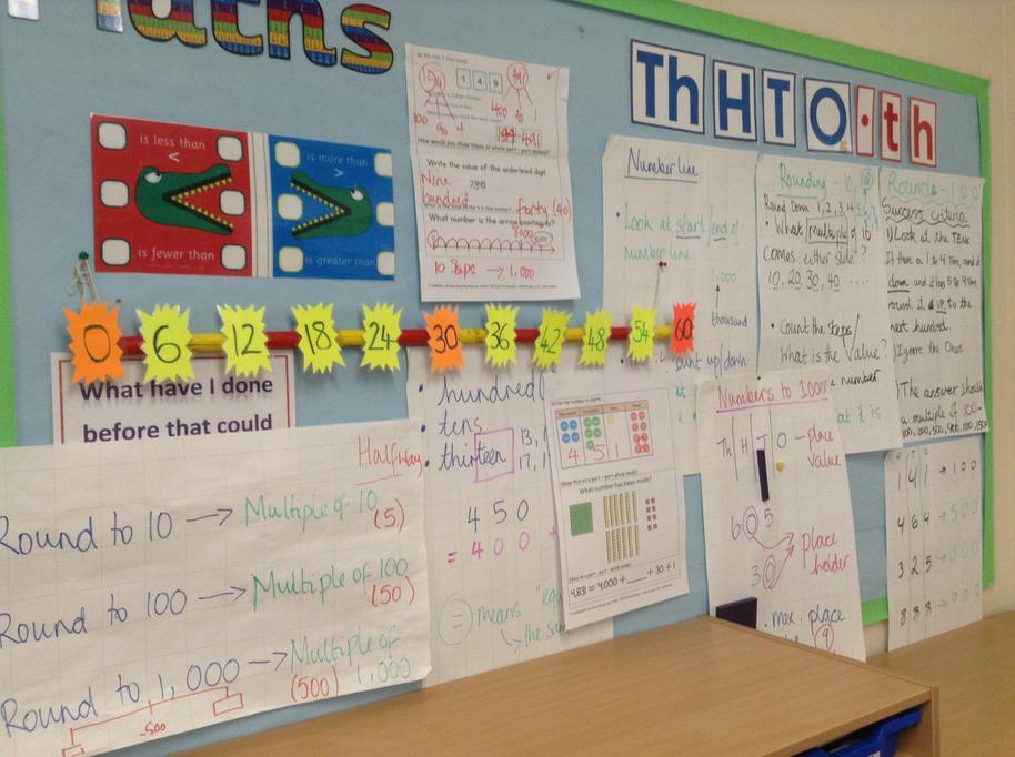 4LG Maths Working Wall