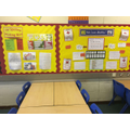 Our spelling and maths wall