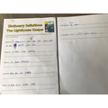 Isla's dictionary challenge