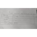 Josh's maths
