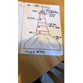Henry's lighthouse