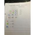 Summer's Maths