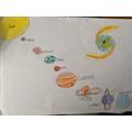 Joshua - Sun and Planets Poster