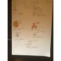 Aryan - Poem ideas