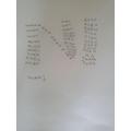 Noah - Calligram
