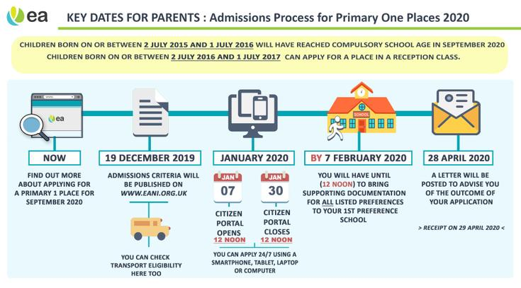 Quick Step Guide: Primary One