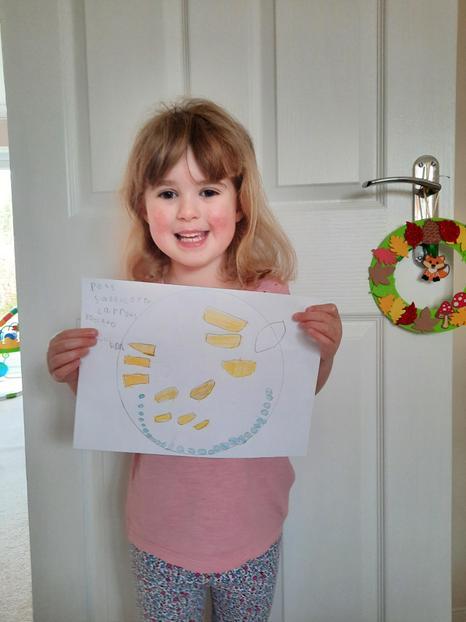 Eleanor's healthy plate of food.