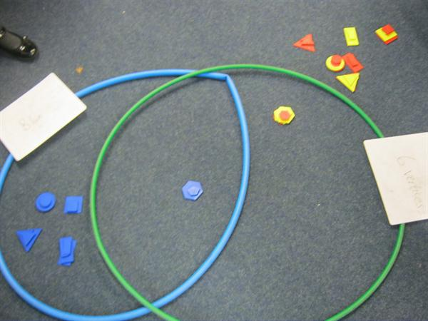 Sorting 2D shapes.