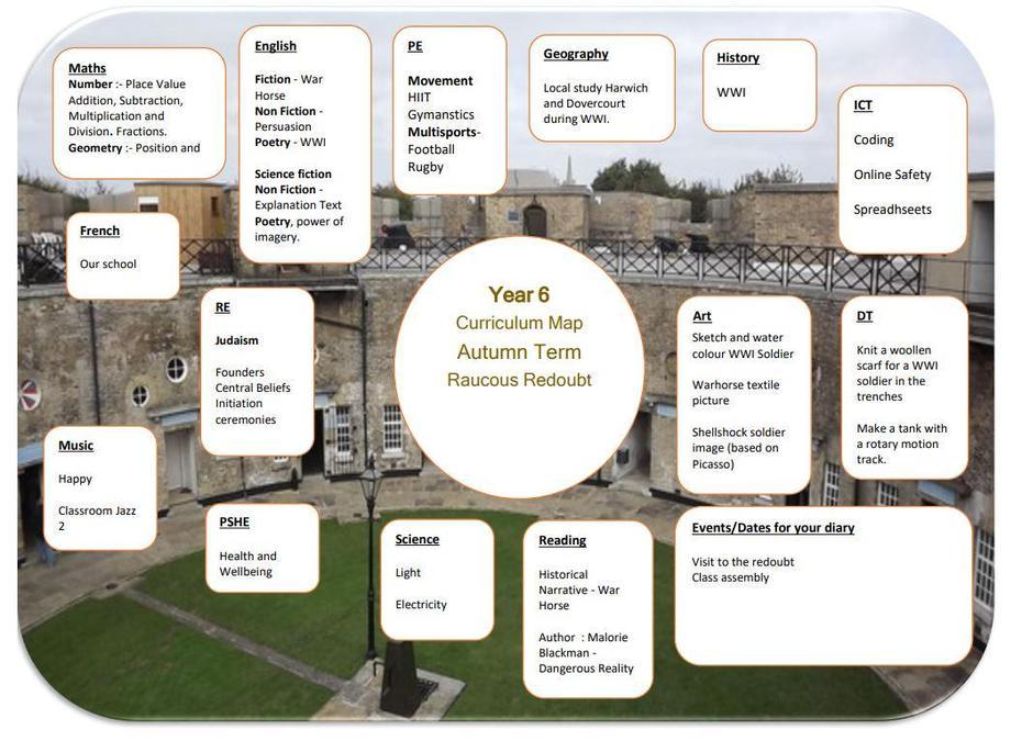 Autumn Term Curriculum Map