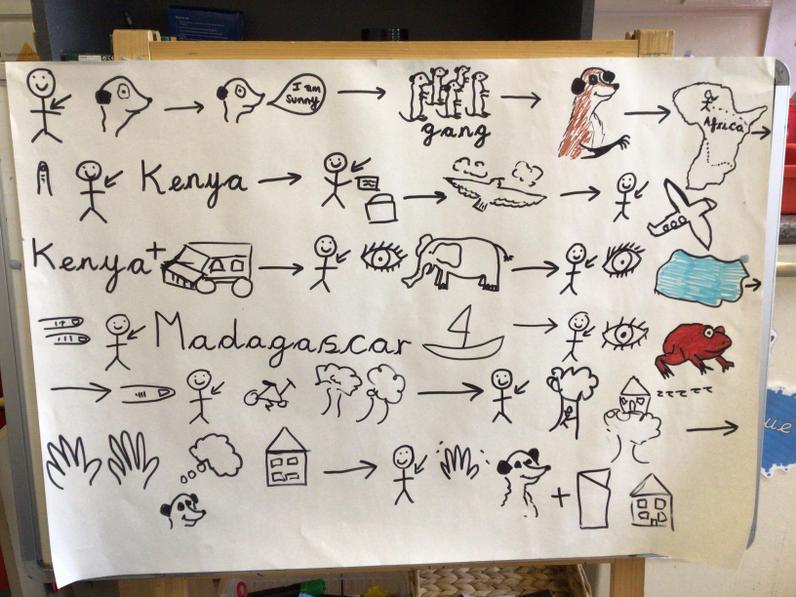 Final story map