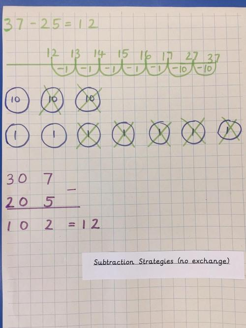 Subtraction (no exchange)