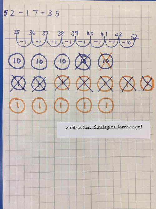 Subtraction (with exchange)