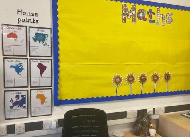 Maths and House points display